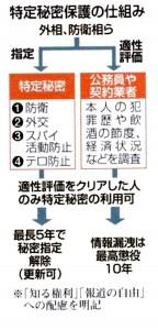 産経新聞1108