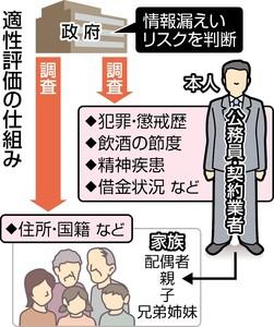 東京新聞10月7日 適正評価の仕組み